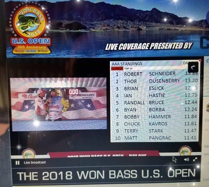 Jason Borofka Leads Day One of 2018 WON Bass U.S. Open